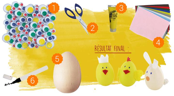 Tout pour réaliser un œuf de Pâques à personnaliser - DIY Blog de ...