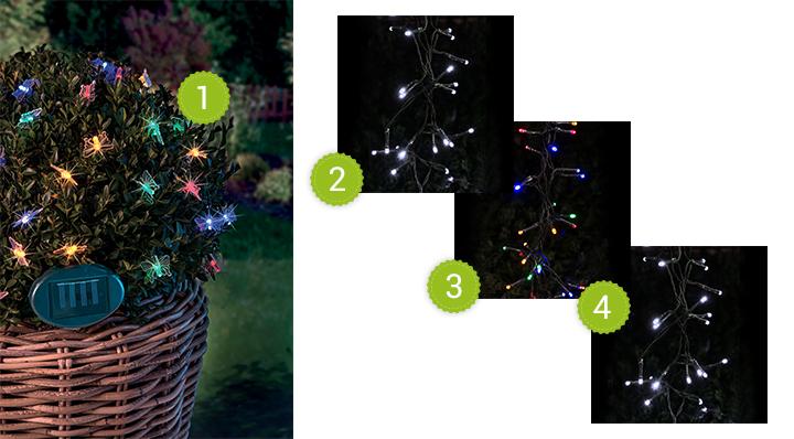 Tout pour bien choisir son éclairage LED pour l'extérieur - Blog déco et conseils La Foir'Fouille