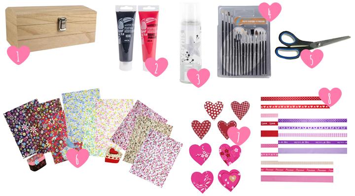 Blog de la Foir'Fouille déco et conseil - DIY - Réalisez une boîte à bijoux pour la fête des mères