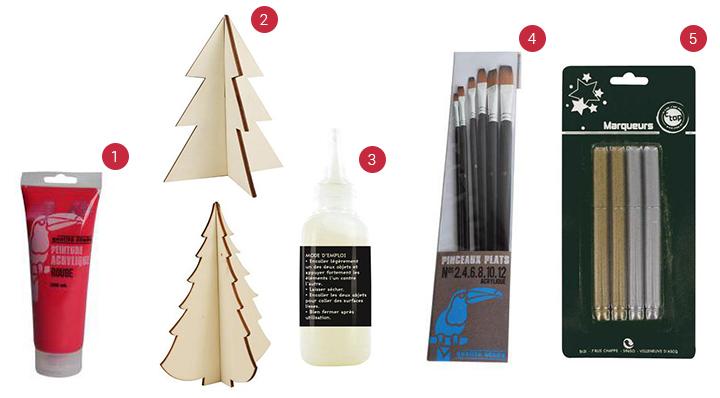 Suivez notre tuto pour réaliser facilement un sapin de Noël en bois personnalisé - Blog La Foir'Fouille