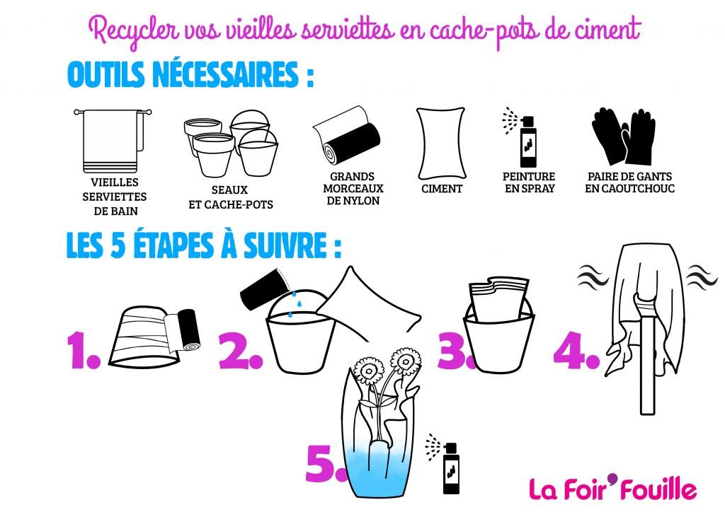 Etapes - DIY - Recycler vos vieilles serviettes en cache-pots de ciment