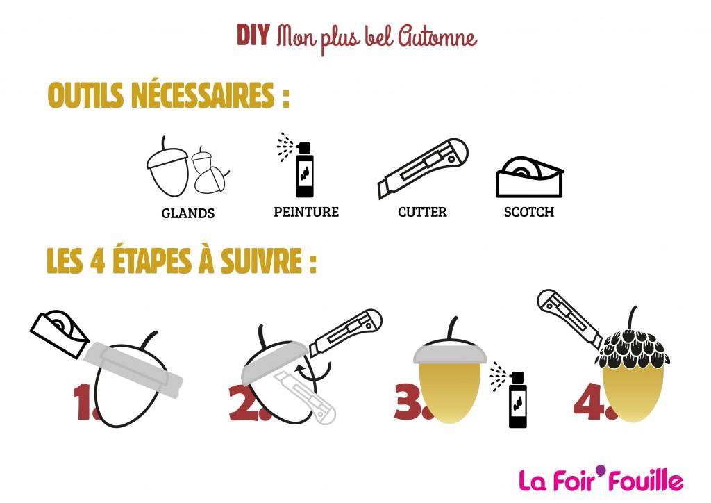 Instructions du gland - DIY - Déco Mon plus bel Automne