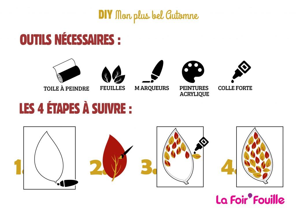 ILLU 2 - DIY - Déco Mon plus bel Automne